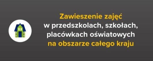 koronawirus - zamknięcie szkół